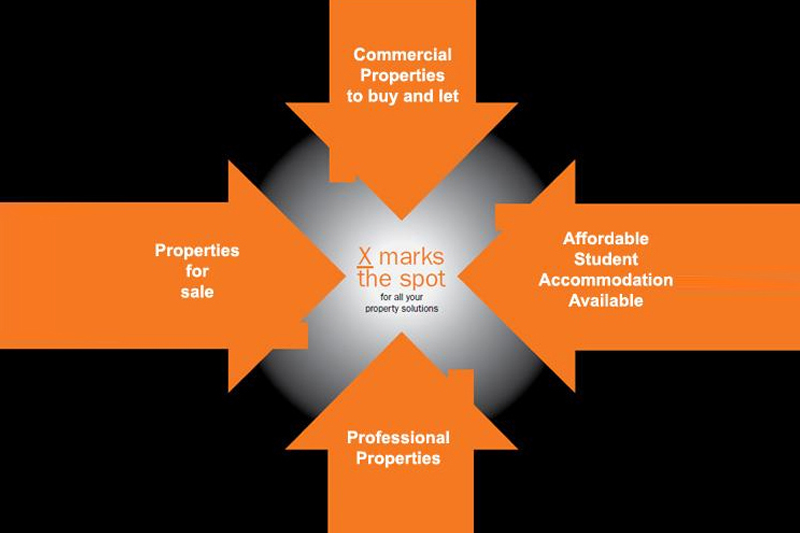X MARKS THE SPOT ALL YOUR PROPERTY SOLUTIONS